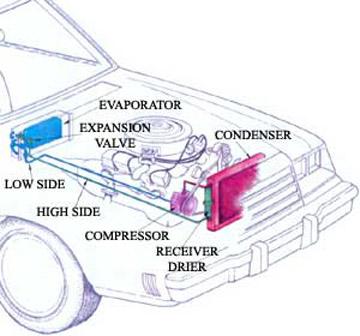 auto air conditioning parts diagram | Diarra